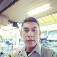 user_gud40927's profile photo