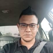 Daus27's profile photo
