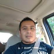 ignacios183's profile photo