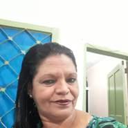 kathias13's profile photo