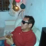 reyesh15's profile photo