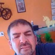 ricardov159's profile photo