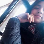 luu_21's profile photo