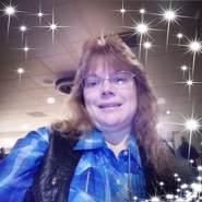 kathys71's profile photo