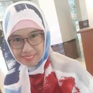 iqshani18's profile photo