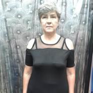 uhevatkinanatali's profile photo