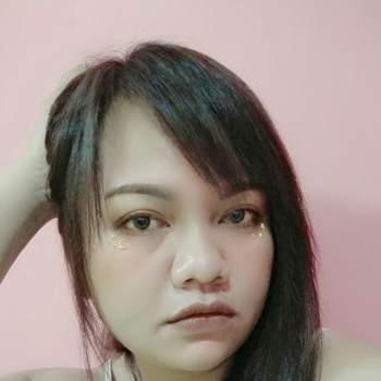 user566172_Krung Thep Maha Nakhon_Độc thân_Nữ