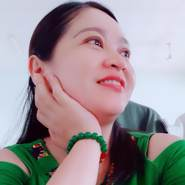 phan_83nguyen6's profile photo