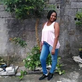 mariap1493_Sao Paulo_Single_Female