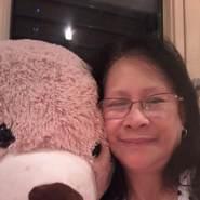 vic05calunia's profile photo