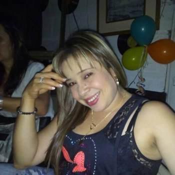 luzb831_Antioquia_Độc thân_Nữ