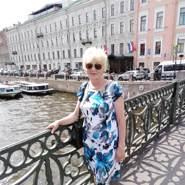 ludasugak66's profile photo