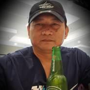 willza3's profile photo