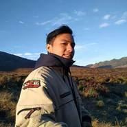 okisyahputra's profile photo