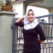 Sarikabogor's profile photo