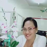 mercedesmanalo's profile photo