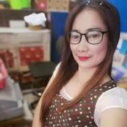 geraldinet19's profile photo