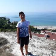deniss604's profile photo