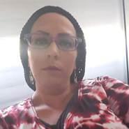 user_tio15687's profile photo