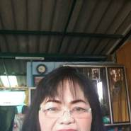 lukkanac's profile photo
