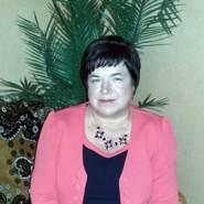 nadezhda61's profile photo