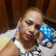 yarar078's profile photo