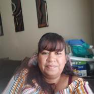 lusyrodrigues08's profile photo