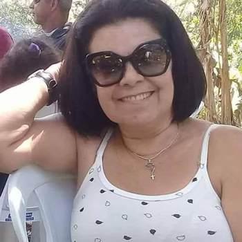 marleneo40_Parana_Single_Male