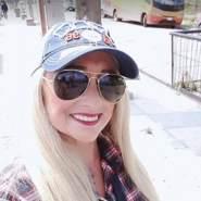 marlucemenezesfernan's profile photo