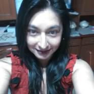 roxiv802's profile photo