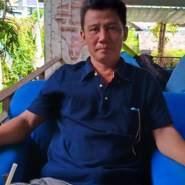 dangh286's profile photo