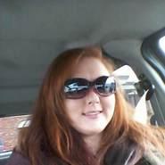 hjgjhjb's profile photo