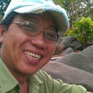 thanhlai15ng5's profile photo