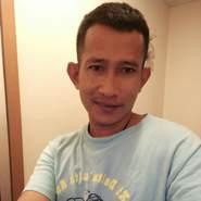 user_dy2019's profile photo