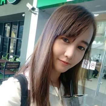 yuminak_Udon Thani_Single_Female