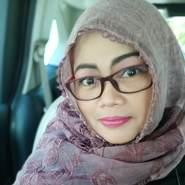 herma198's profile photo