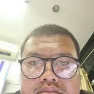 tiksahakit217's profile photo