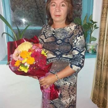 tahminaa8_Ongtustik Qazaqstan Oblysy_Single_Female