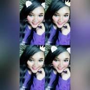 kholifahk8's profile photo