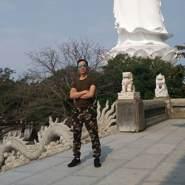 duyv423's profile photo