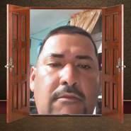 guillermod166's profile photo