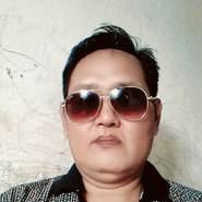 lanangej37's profile photo