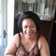 joanao14's profile photo