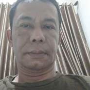 aiu832's profile photo