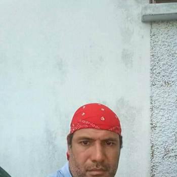 manuelp852_Panama_Svobodný(á)_Muž
