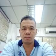 zumz834's profile photo