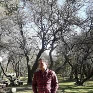 bolchen's profile photo