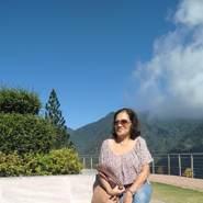 aida081650's profile photo