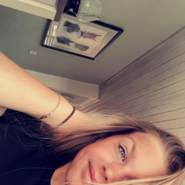 afeikens65's profile photo