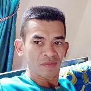 azrulkamalabdulrahma's profile photo